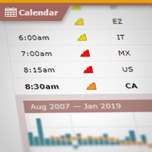View Calendar Product